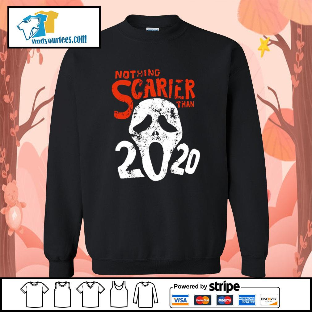 Nothing Scarier than 2020 Halloween s Sweater